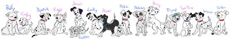 101 dalmatians names 15 we still 15 by frostbackcat on deviantart