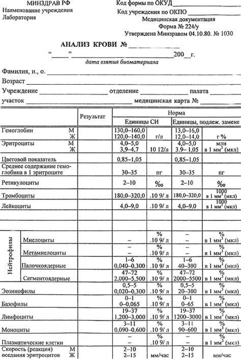 бланк анализа кала на копрологию