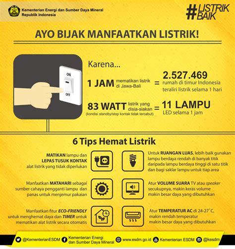 Oven Listrik Hemat Energi listrik baik untuk indonesia mandiri energi portal resmi