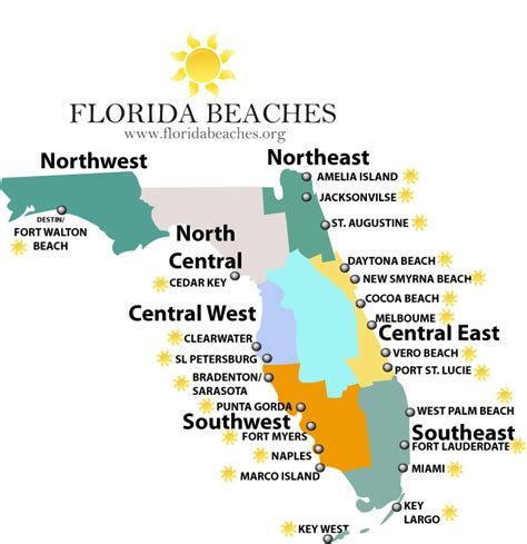 friendly florida beaches friendly beaches