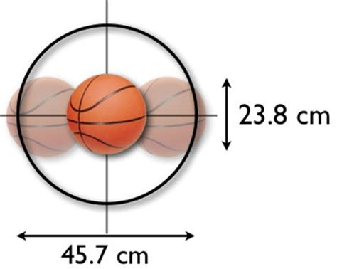 data science basketball longest basketball shot what are the chances wired