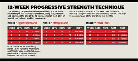 12 week bench press program battle to boost your 1rm your source for the best