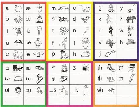 Letter Phonetic Alphabet nato phonetic alphabet chart http hightidefestival org