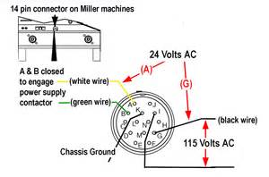 miller 14 pin info page