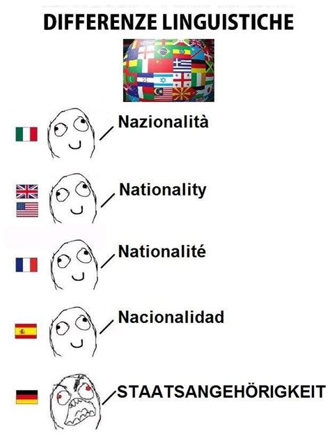 German Meme - differenze linguistiche nationality pocket pinterest