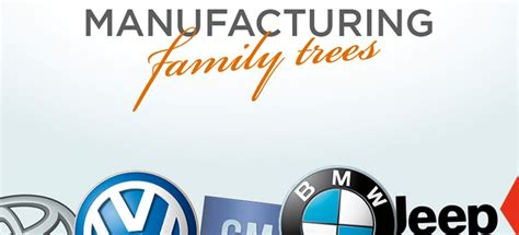 volkswagen umbrella companies car manufacturer family tree which carmaker owns which