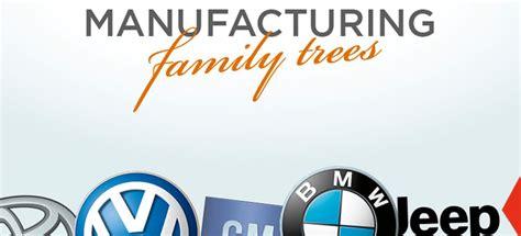 volkswagen family tree car companies family tree pixshark com images
