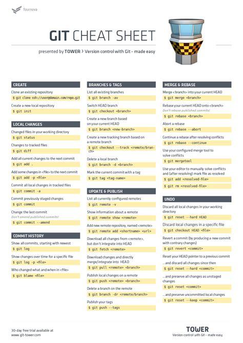 github tutorial linux pdf git cheat sheet