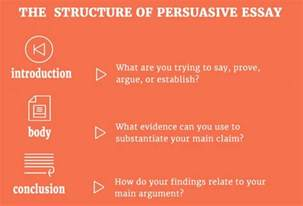 10 easy steps to more persuasive essays with great examples
