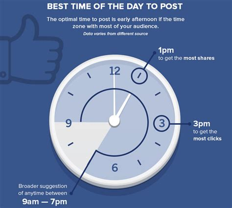 best of times tips to increase organic reach influencer