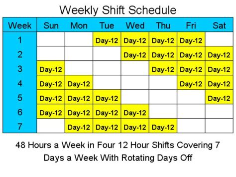 12 Hour Schedules For 7 Days A Week 1 4 Download 2 Shift Schedule Template