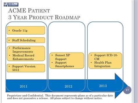 3 year roadmap template product roadmapping 101 where do i start