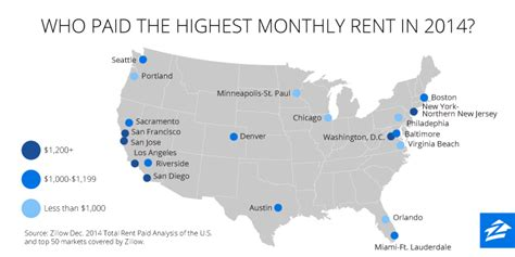 lowest rents in usa where rent was highest in 2014 zillow porchlight