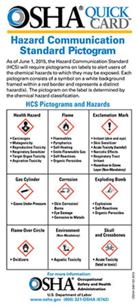 New Osha Training Regulations Impacting Clubs Cmaa Osha Safety Data Sheet Template