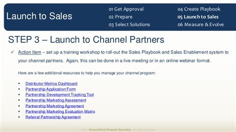 Sales Enablement Plan Methodology Sales Enablement Plan Template