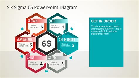 Six Sigma Flow Chart Template