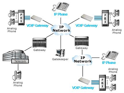 network ip greater boston systems