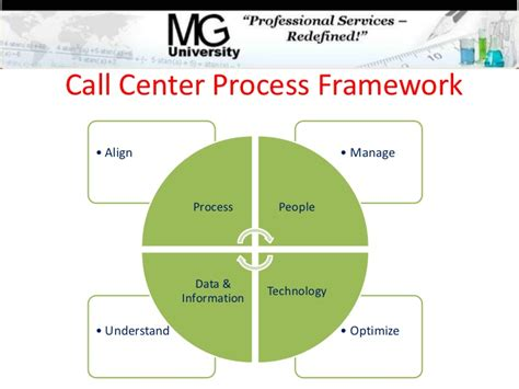 call center process flow diagram data flow diagram exle data free engine image for