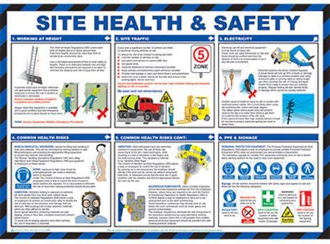 Health And Safety Posters Morton Medical Supplies