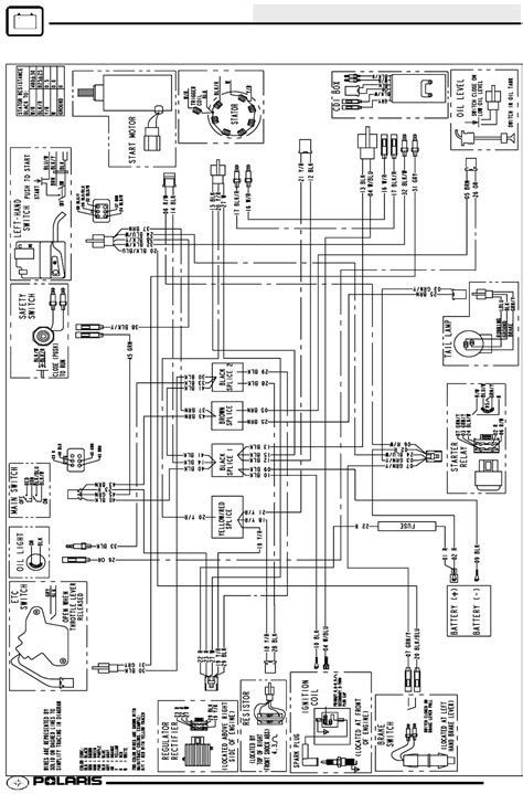 2006 polaris hawkeye 300 wiring diagram 2006 polaris