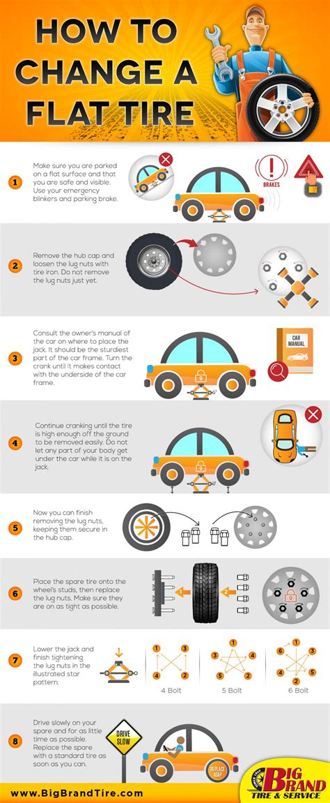 tips on how to change your car s serpentine belt it s time for more successful adulting tips may the fox