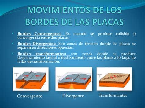 Diapositivas de geografia