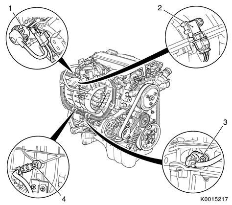 opel engine diagrams wiring diagram schemes