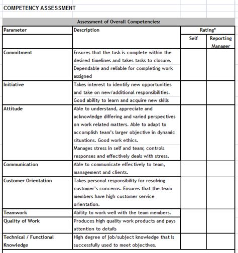 annual employee evaluation template annual appraisal form template