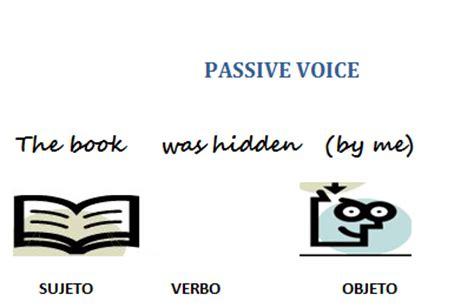 preguntas ingles voz pasiva el blog para aprender ingl 233 s im 225 genes para aprender la
