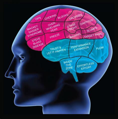 imagenes abstractas de psicologia psicolog 237 a y las doctrinas del diablo