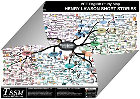 Themes In Henry Lawson Short Stories | vce short stories by henry lawson study map