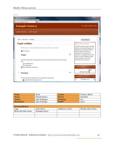 moodle theme binarius a look at moodle 2 themes