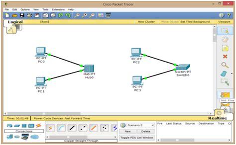 cara membuat jaringan lan sederhana cara membuat lan sederhana a6statik