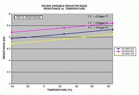 calculating resistor temperature resistor calculator temperature 28 images ntc resistance to temperature calculator 28 images