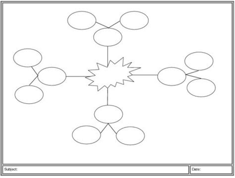 free mind mapping template mind mapping templates my mind map
