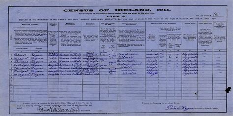 1911 Census Address Search Free 1901 And 1911 Census Of Ireland Tracing Ancestry