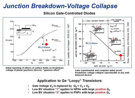 0805 resistor breakdown voltage 100 small orders of transistors ics ds9075 40v no brand maxim integrated sockets for ics