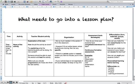 golf lesson plan template elipalteco