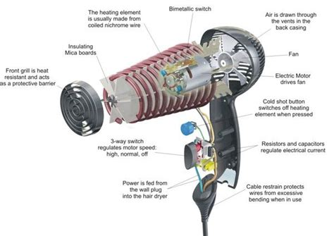 Exploded View Of A Hair Dryer 116 best engineering images on
