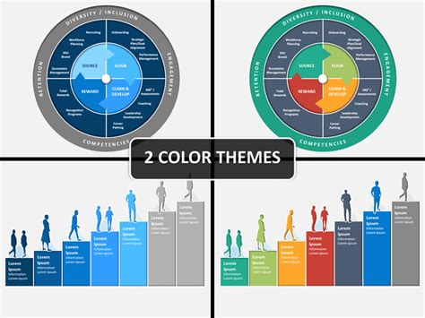 hr plan powerpoint template sketchbubble