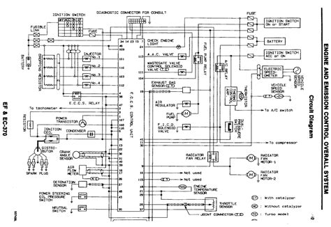 mitsubishi l200 abs wiring diagram wiring diagram