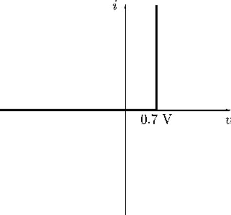 what is practical diode practical model