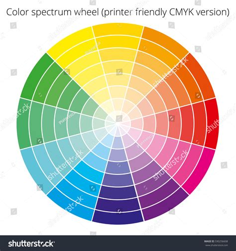 cmyk spectrum vector color spectrum itten 12color wheel stock vector
