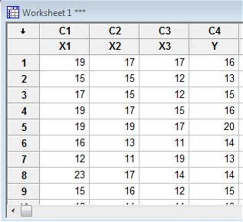 cara uji normalitas minitab regresi linear berganda dengan minitab uji statistik