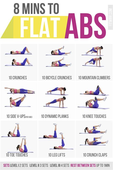 8 minute abs workout poster laminated 19 quot x27 quot sport easy ab workout ab workout и