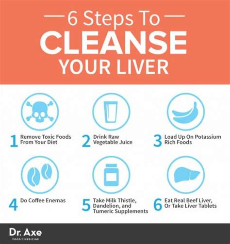 Signs You Need To Detox Your Liver by How To Detox Your Liver And Why You Need To The Whoot