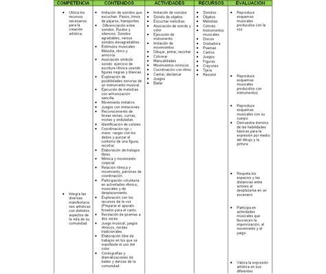 planificaciones educacin primaria planificacion de clases monografias com