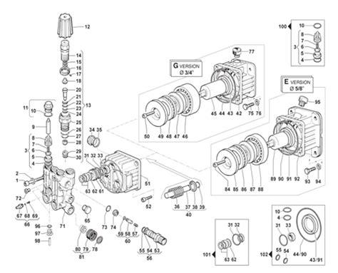 Comet Pump Axd 2020 E