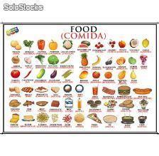 imagenes de comidas en ingles y español comida ingl 233 s productos colombia