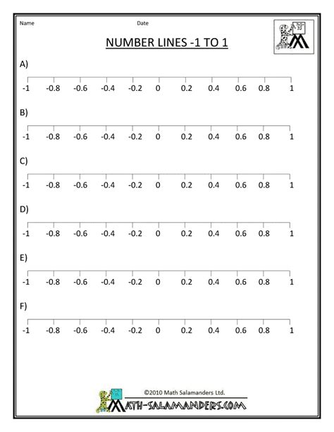 large printable decimal number line printable number line